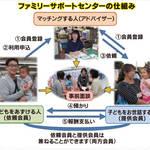 【富士見市】「富士見市ファミリー・サポート・センター」のご案内
